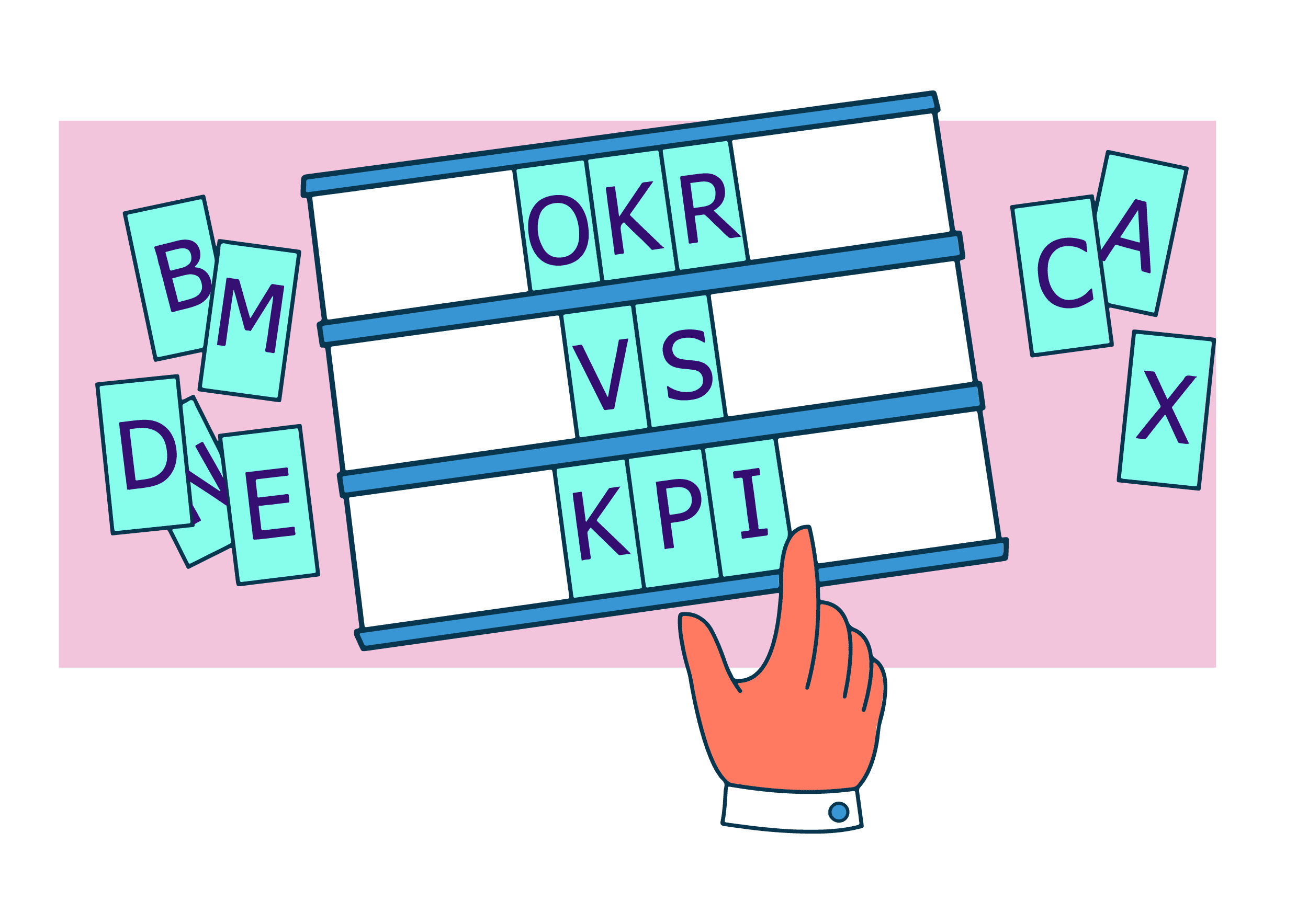 OKR vs. KPI: Why does your company need performant strategies for measuring productivity and results